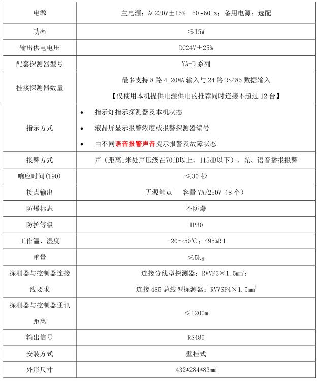8路气体报警器控制器产品参数.png